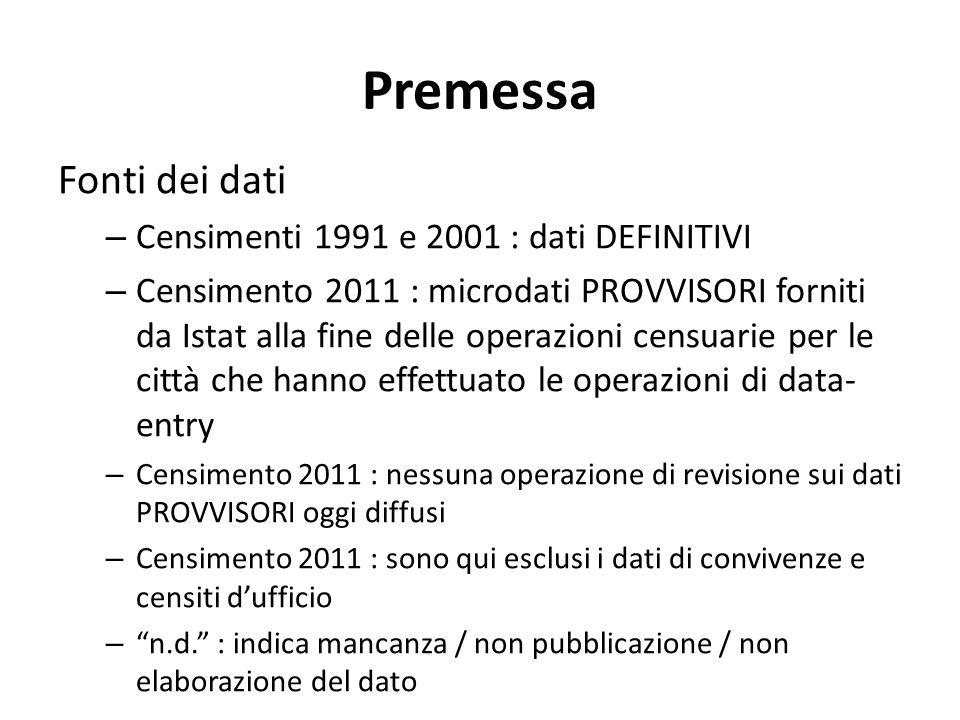 Premessa Fonti dei dati – Censimenti 1991 e 2001 : dati DEFINITIVI – Censimento 2011 : microdati PROVVISORI forniti da Istat alla fine delle operazion