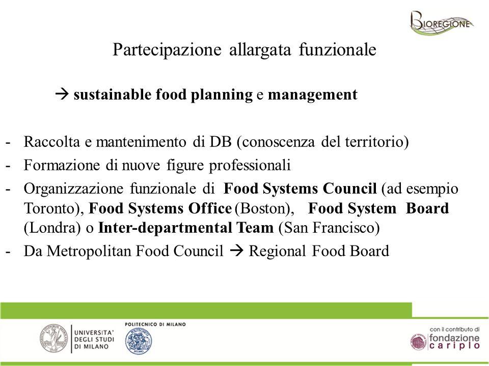 sustainable food planning e management -Raccolta e mantenimento di DB (conoscenza del territorio) -Formazione di nuove figure professionali -Organizza