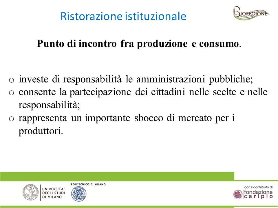 Ristorazione istituzionale Punto di incontro fra produzione e consumo. o investe di responsabilità le amministrazioni pubbliche; o consente la parteci