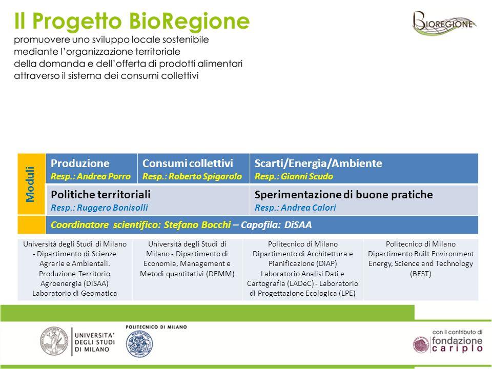 Moduli Produzione Resp.: Andrea Porro Consumi collettivi Resp.: Roberto Spigarolo Scarti/Energia/Ambiente Resp.: Gianni Scudo Politiche territoriali R