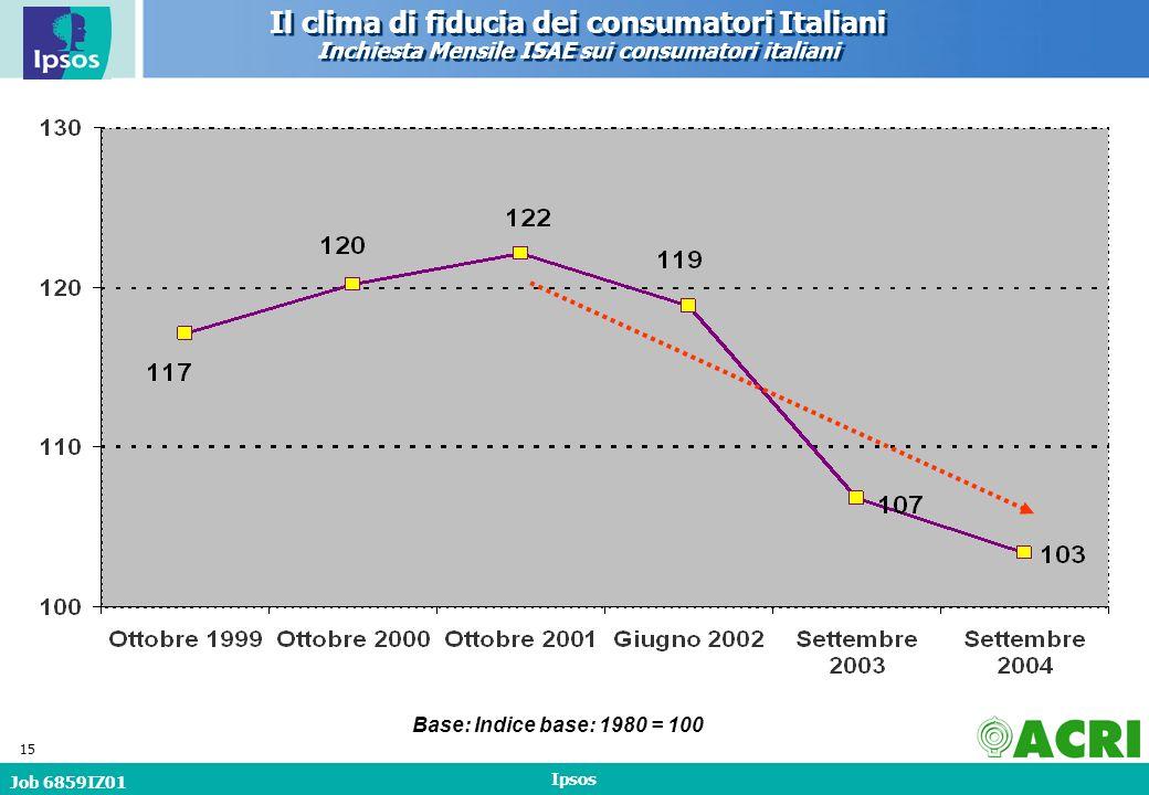 Job 6859IZ01 Ipsos 15 Il clima di fiducia dei consumatori Italiani Inchiesta Mensile ISAE sui consumatori italiani Base: Indice base: 1980 = 100