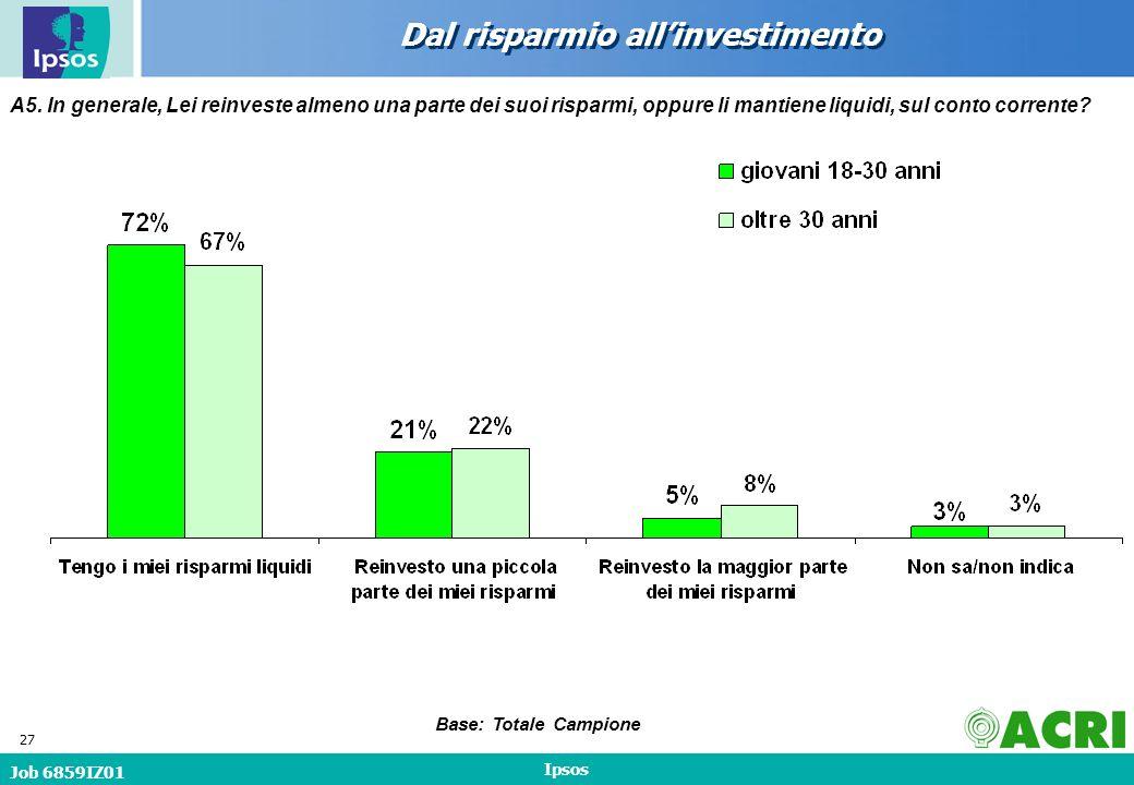Job 6859IZ01 Ipsos 27 Dal risparmio allinvestimento A5.