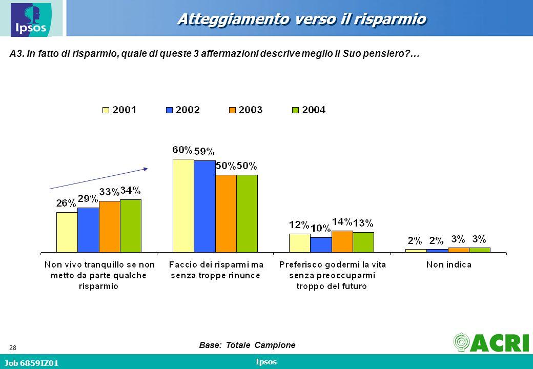 Job 6859IZ01 Ipsos 28 Atteggiamento verso il risparmio A3.