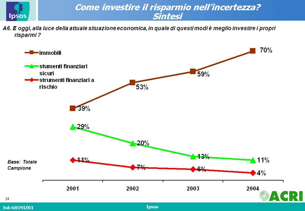 Job 6859IZ01 Ipsos 34 Come investire il risparmio nellincertezza.