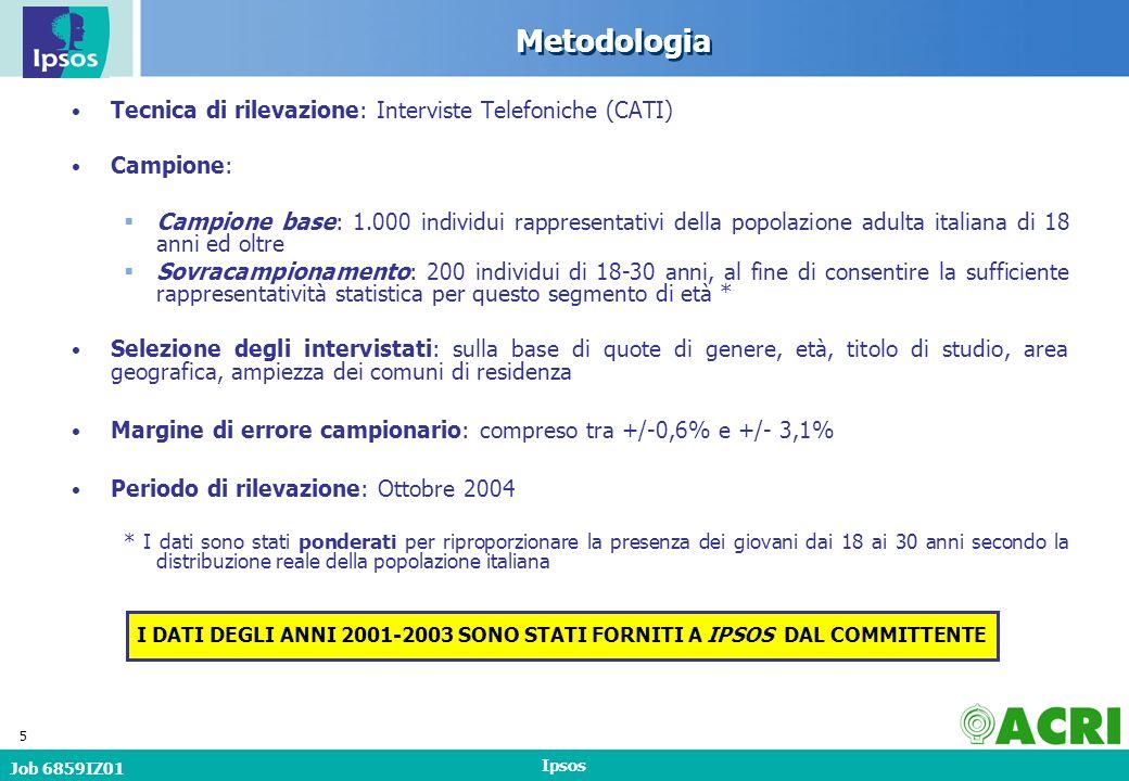Job 6859IZ01 Ipsos 86 Valutazione dellEuropa : profilo espresso in indici di concentrazione