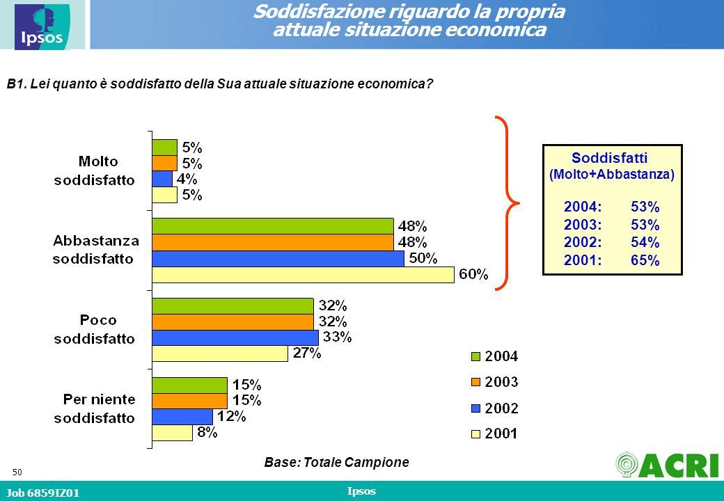 Job 6859IZ01 Ipsos 50 Soddisfazione riguardo la propria attuale situazione economica B1.