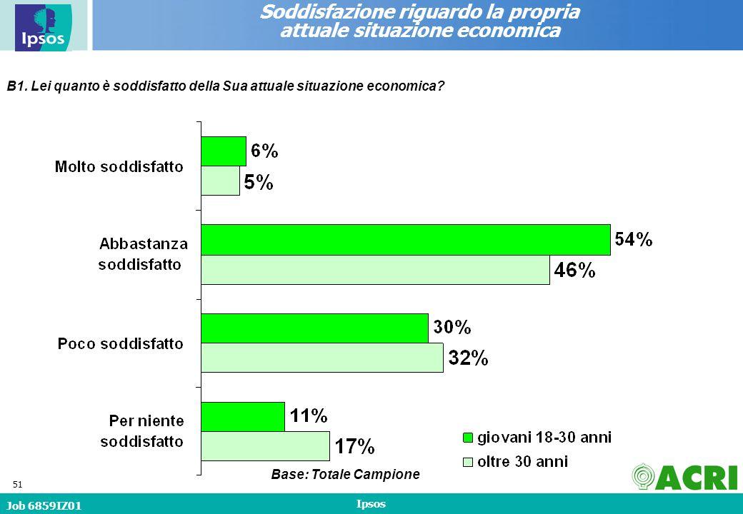 Job 6859IZ01 Ipsos 51 Soddisfazione riguardo la propria attuale situazione economica B1.