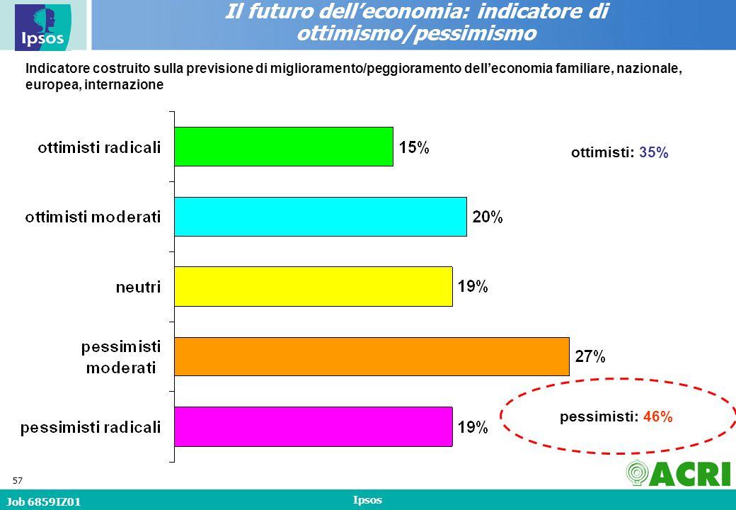 Job 6859IZ01 Ipsos 57 Il futuro delleconomia: indicatore di ottimismo/pessimismo pessimisti: 46% Indicatore costruito sulla previsione di miglioramento/peggioramento delleconomia familiare, nazionale, europea, internazione ottimisti: 35%