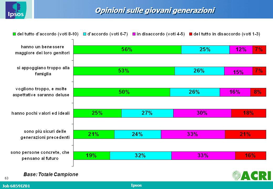Job 6859IZ01 Ipsos 63 Opinioni sulle giovani generazioni Base: Totale Campione