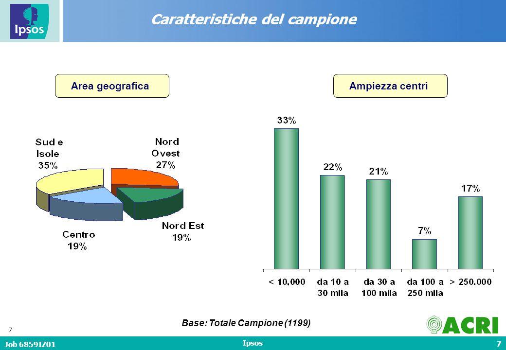 7 Job 6859IZ01 Ipsos 7 Caratteristiche del campione Area geograficaAmpiezza centri Base: Totale Campione (1199)