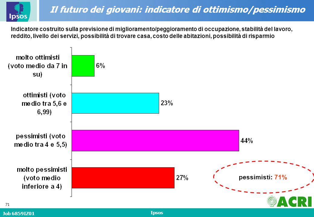 Job 6859IZ01 Ipsos 71 Il futuro dei giovani: indicatore di ottimismo/pessimismo pessimisti: 71% Indicatore costruito sulla previsione di miglioramento/peggioramento di occupazione, stabilità del lavoro, reddito, livello dei servizi, possibilità di trovare casa, costo delle abitazioni, possibilità di risparmio