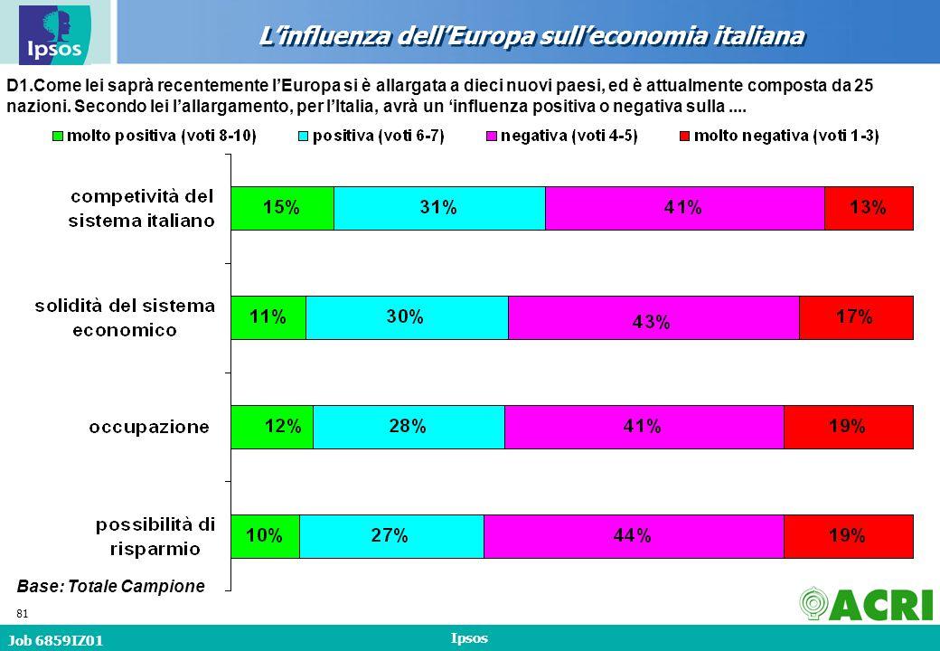 Job 6859IZ01 Ipsos 81 Linfluenza dellEuropa sulleconomia italiana Base: Totale Campione D1.Come lei saprà recentemente lEuropa si è allargata a dieci nuovi paesi, ed è attualmente composta da 25 nazioni.