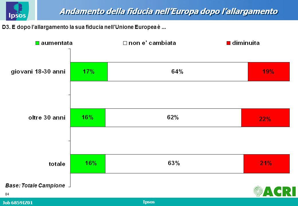 Job 6859IZ01 Ipsos 84 Andamento della fiducia nellEuropa dopo lallargamento Base: Totale Campione D3.