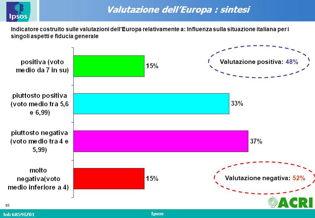 Job 6859IZ01 Ipsos 85 Valutazione dellEuropa : sintesi Valutazione negativa: 52% Indicatore costruito sulle valutazioni dellEuropa relativamente a: Influenza sulla situazione italiana per i singoli aspetti e fiducia generale Valutazione positiva: 48%
