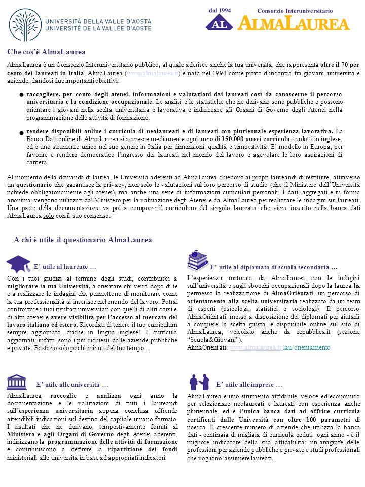 Che cosè AlmaLaurea AlmaLaurea è un Consorzio Interuniversitario pubblico, al quale aderisce anche la tua università, che rappresenta oltre il 70 per cento dei laureati in Italia.