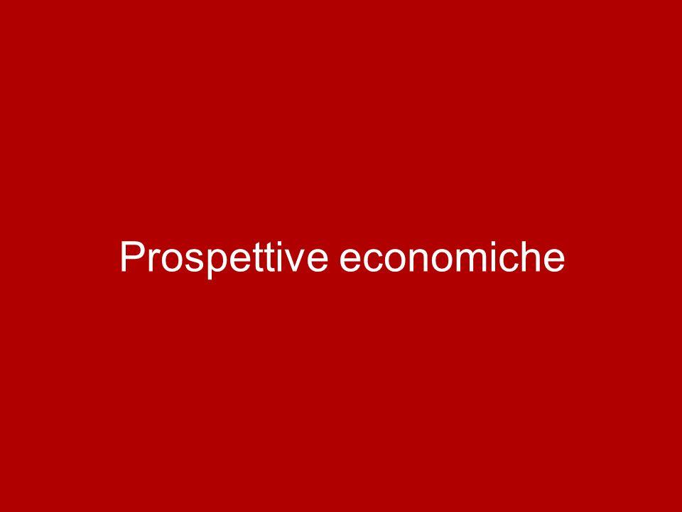 Prospettive economiche