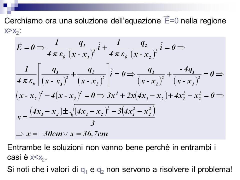Cerchiamo ora una soluzione dellequazione E=0 nella regione x>x 2 : Entrambe le soluzioni non vanno bene perchè in entrambi i casi è x<x 2. Si noti ch