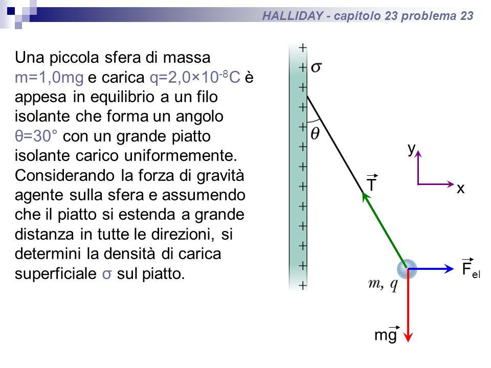 HALLIDAY - capitolo 23 problema 23 Una piccola sfera di massa m=1,0mg e carica q=2,0×10 -8 C è appesa in equilibrio a un filo isolante che forma un an