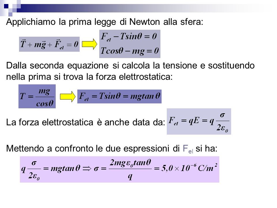 Applichiamo la prima legge di Newton alla sfera: Dalla seconda equazione si calcola la tensione e sostituendo nella prima si trova la forza elettrosta