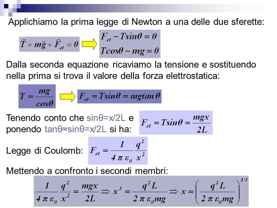 Applichiamo la prima legge di Newton a una delle due sferette: Dalla seconda equazione ricaviamo la tensione e sostituendo nella prima si trova il val