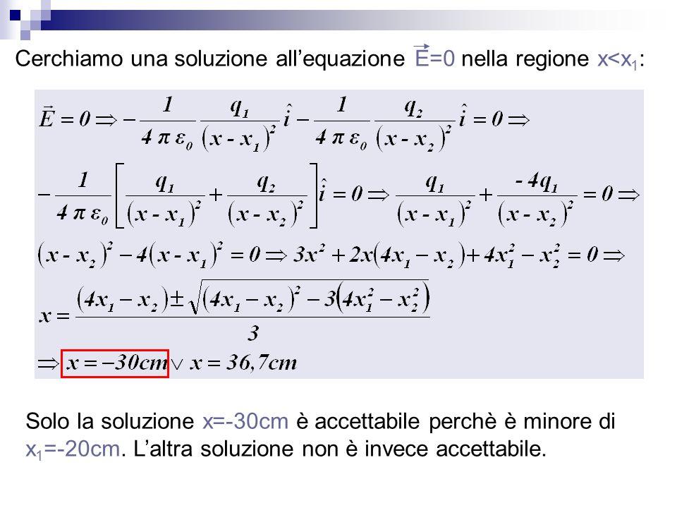 Cerchiamo una soluzione allequazione E=0 nella regione x<x 1 : Solo la soluzione x=-30cm è accettabile perchè è minore di x 1 =-20cm. Laltra soluzione