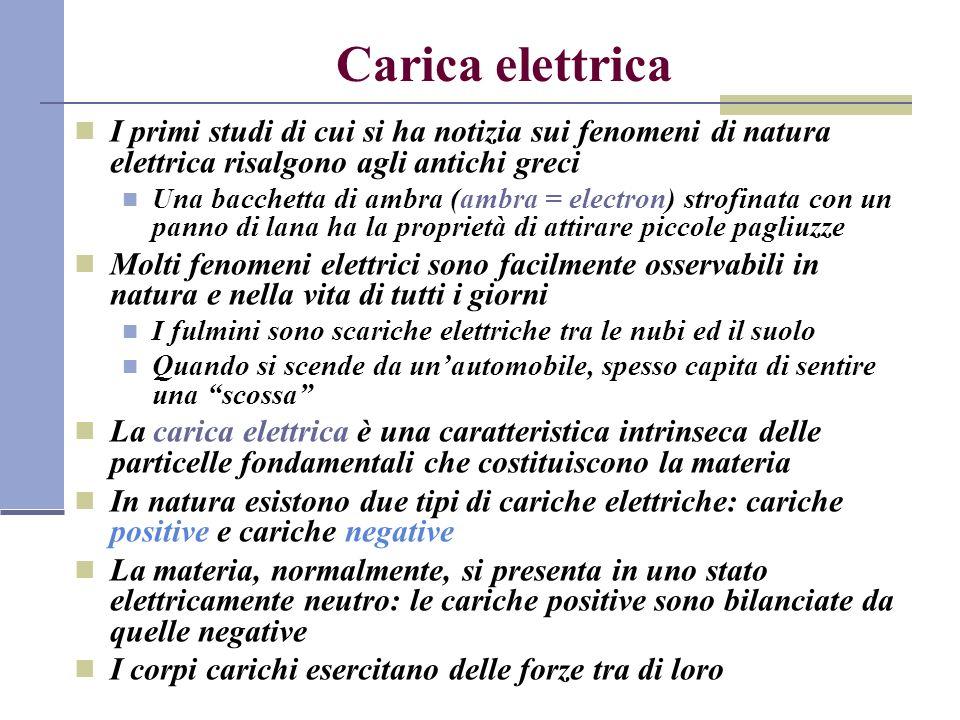 Carica elettrica I primi studi di cui si ha notizia sui fenomeni di natura elettrica risalgono agli antichi greci Una bacchetta di ambra (ambra = elec