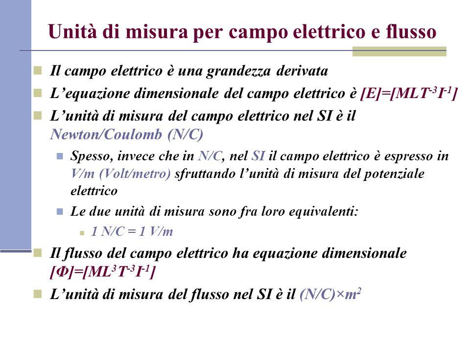 Unità di misura per campo elettrico e flusso Il campo elettrico è una grandezza derivata Lequazione dimensionale del campo elettrico è [E]=[MLT -3 I -