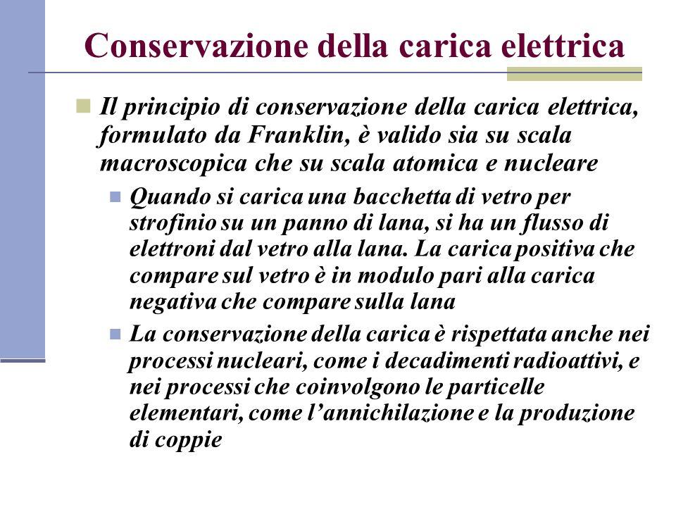 Conservazione della carica elettrica Il principio di conservazione della carica elettrica, formulato da Franklin, è valido sia su scala macroscopica c