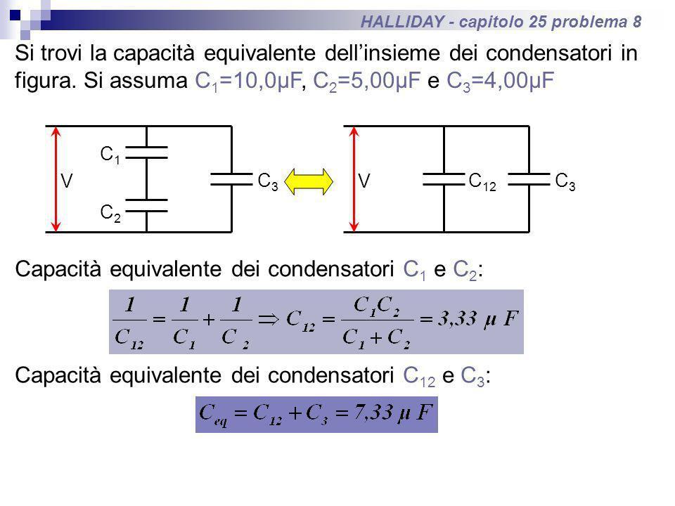 HALLIDAY - capitolo 25 problema 8 Si trovi la capacità equivalente dellinsieme dei condensatori in figura. Si assuma C 1 =10,0μF, C 2 =5,00μF e C 3 =4