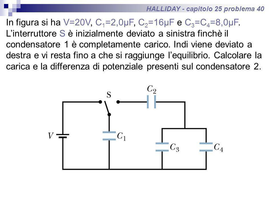 HALLIDAY - capitolo 25 problema 40 In figura si ha V=20V, C 1 =2,0μF, C 2 =16μF e C 3 =C 4 =8,0μF. Linterruttore S è inizialmente deviato a sinistra f