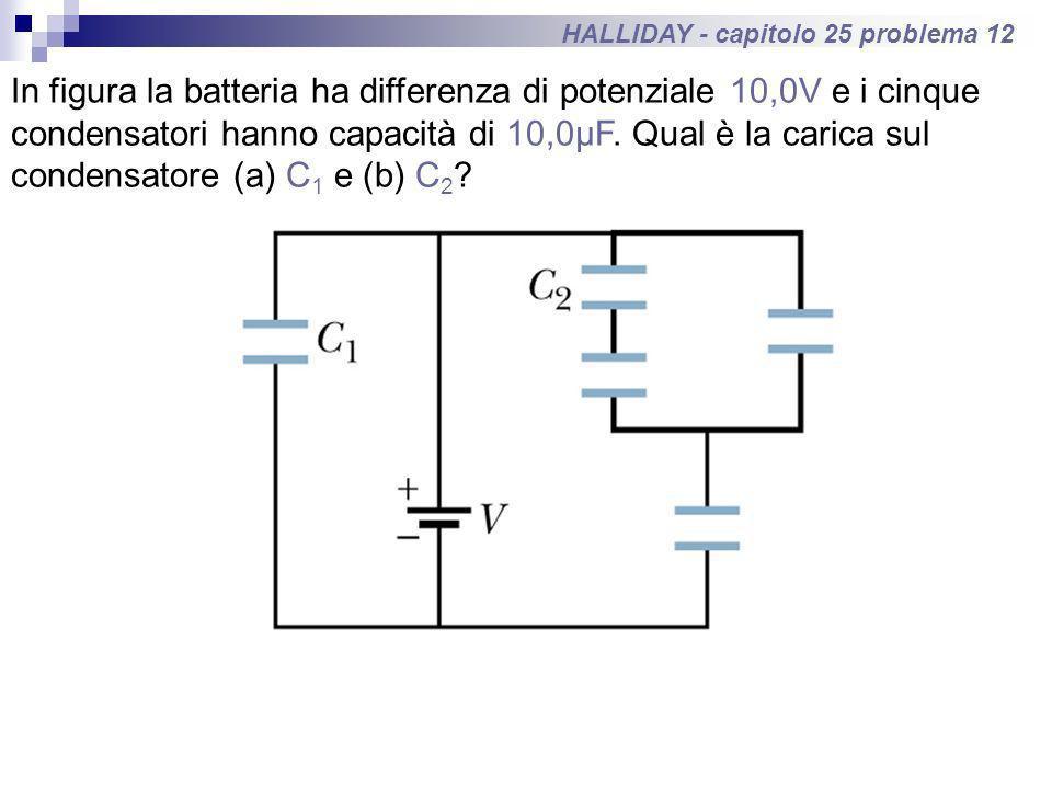 HALLIDAY - capitolo 25 problema 12 In figura la batteria ha differenza di potenziale 10,0V e i cinque condensatori hanno capacità di 10,0μF. Qual è la