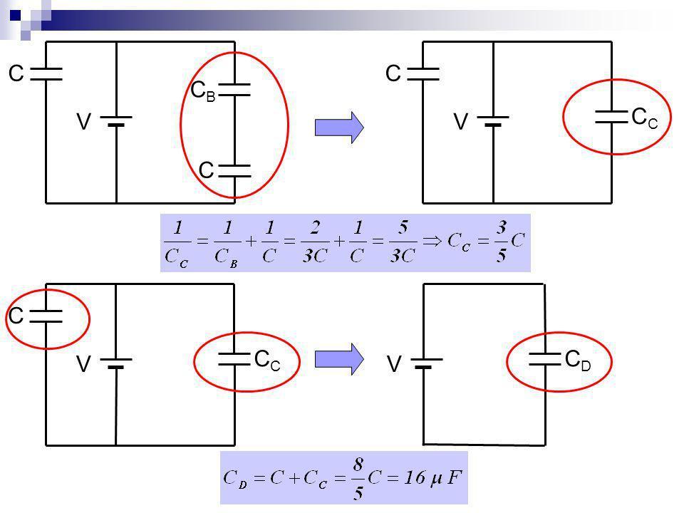La carica Q 1 si ripartisce tra C 1 e C S : Poichè C 2 è in serie con C P, si ha che q 2 =q P =q S =32μC La d.d.p.
