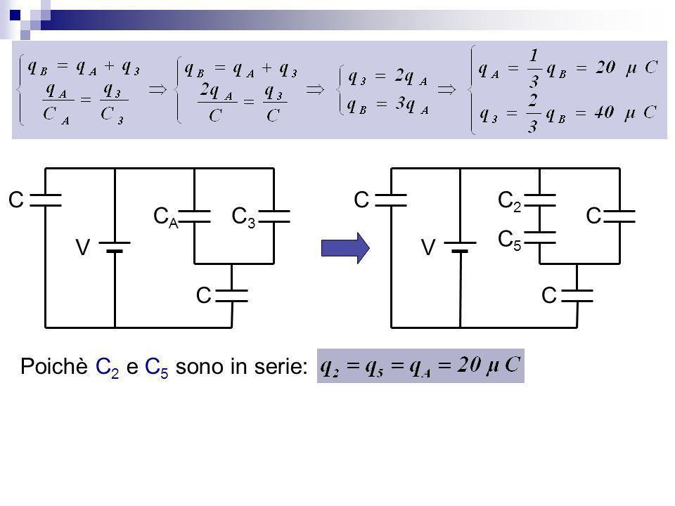 C CACA C3C3 C V CC2C2 C5C5 C C V Poichè C 2 e C 5 sono in serie: