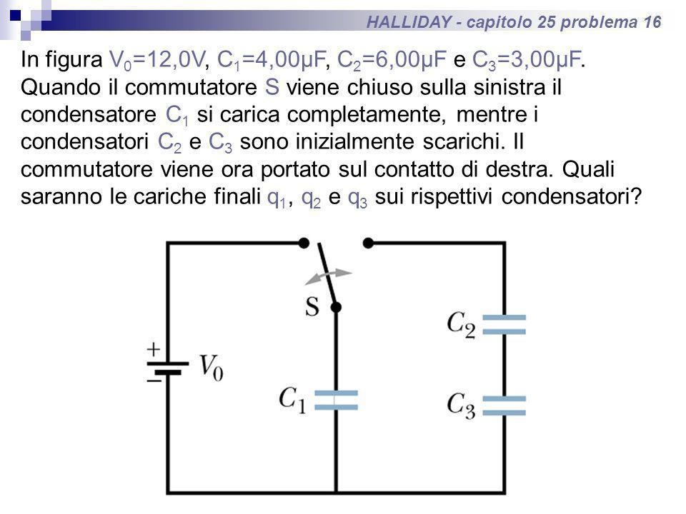 HALLIDAY - capitolo 25 problema 16 In figura V 0 =12,0V, C 1 =4,00μF, C 2 =6,00μF e C 3 =3,00μF. Quando il commutatore S viene chiuso sulla sinistra i