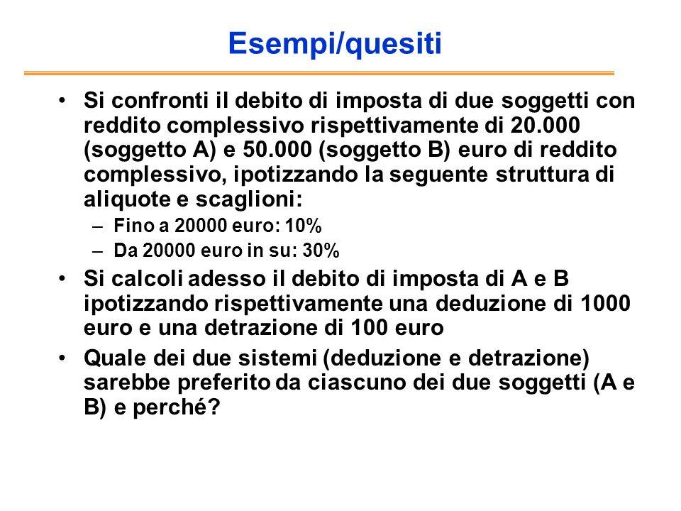 Esempi/quesiti Si confronti il debito di imposta di due soggetti con reddito complessivo rispettivamente di 20.000 (soggetto A) e 50.000 (soggetto B)