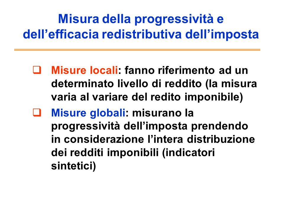 Misura della progressività e dellefficacia redistributiva dellimposta Misure locali: fanno riferimento ad un determinato livello di reddito (la misura
