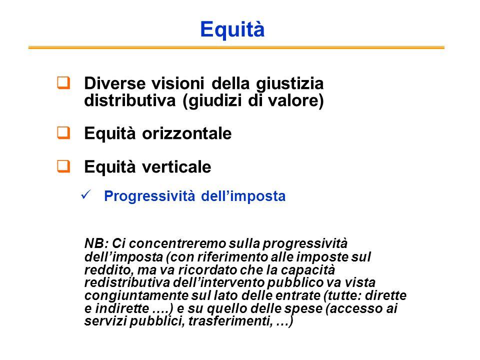 Equità Diverse visioni della giustizia distributiva (giudizi di valore) Equità orizzontale Equità verticale Progressività dellimposta NB: Ci concentre