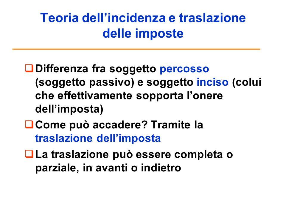 Teoria dellincidenza e traslazione delle imposte Differenza fra soggetto percosso (soggetto passivo) e soggetto inciso (colui che effettivamente soppo