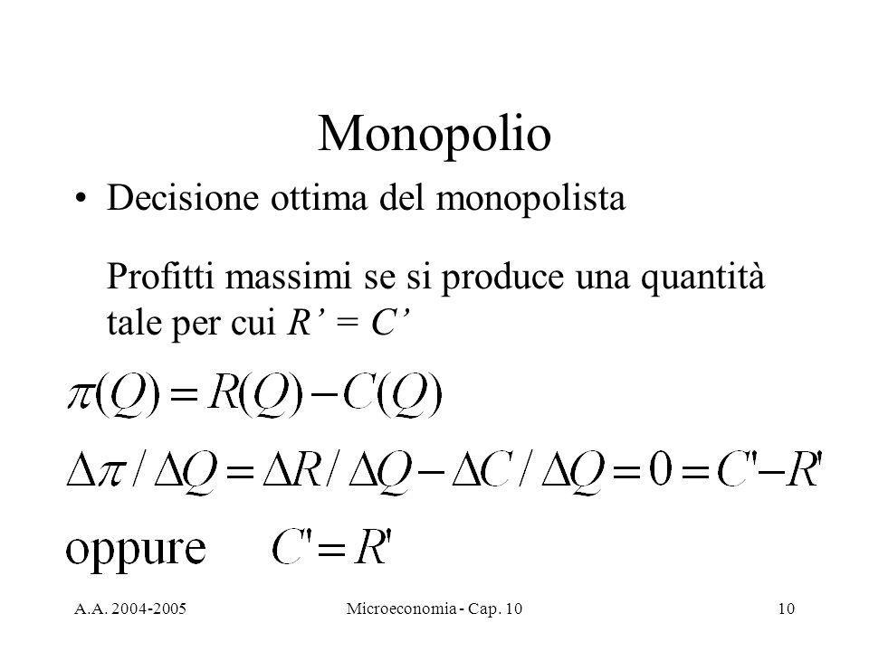 A.A. 2004-2005Microeconomia - Cap. 1010 Monopolio Decisione ottima del monopolista Profitti massimi se si produce una quantità tale per cui R = C