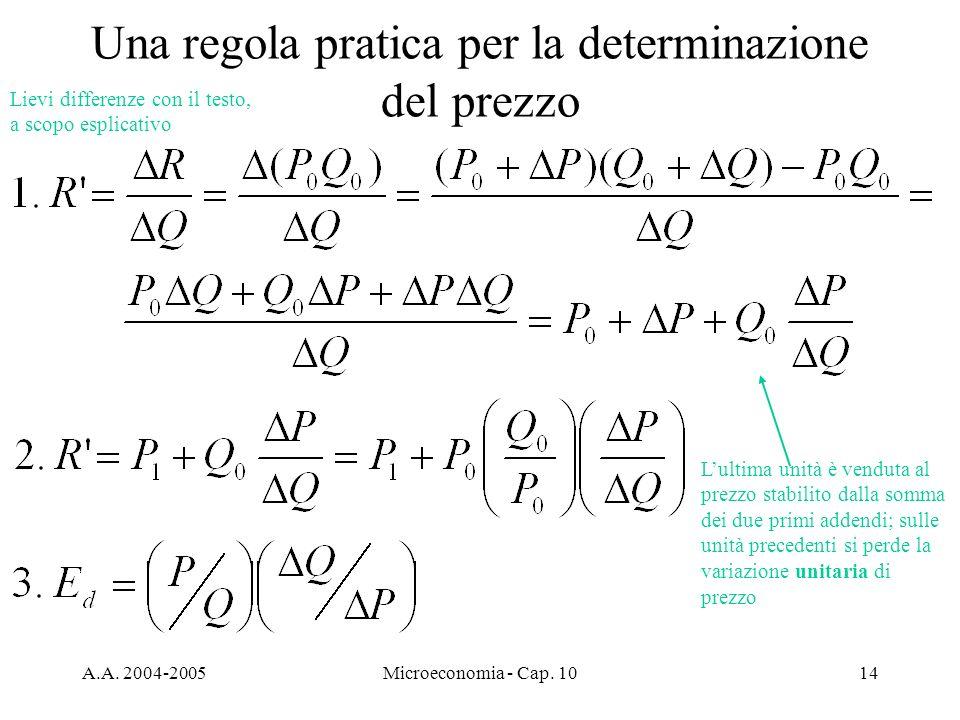 A.A. 2004-2005Microeconomia - Cap. 1014 Una regola pratica per la determinazione del prezzo Lievi differenze con il testo, a scopo esplicativo Lultima
