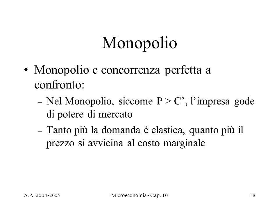 A.A. 2004-2005Microeconomia - Cap. 1018 Monopolio Monopolio e concorrenza perfetta a confronto: – Nel Monopolio, siccome P > C, limpresa gode di poter