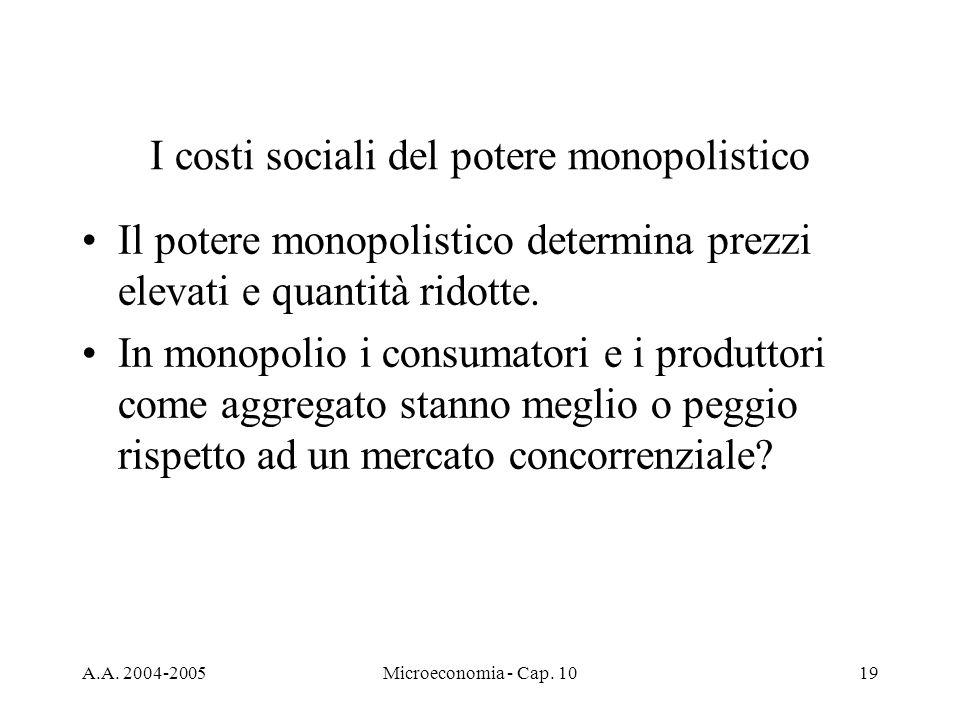 A.A. 2004-2005Microeconomia - Cap. 1019 I costi sociali del potere monopolistico Il potere monopolistico determina prezzi elevati e quantità ridotte.