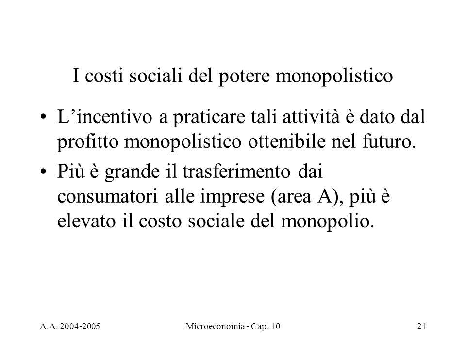 A.A. 2004-2005Microeconomia - Cap. 1021 Lincentivo a praticare tali attività è dato dal profitto monopolistico ottenibile nel futuro. Più è grande il