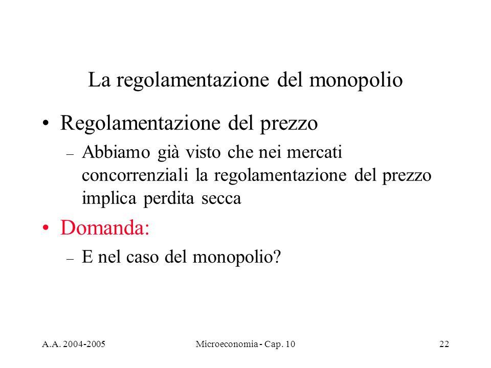 A.A. 2004-2005Microeconomia - Cap. 1022 Regolamentazione del prezzo – Abbiamo già visto che nei mercati concorrenziali la regolamentazione del prezzo