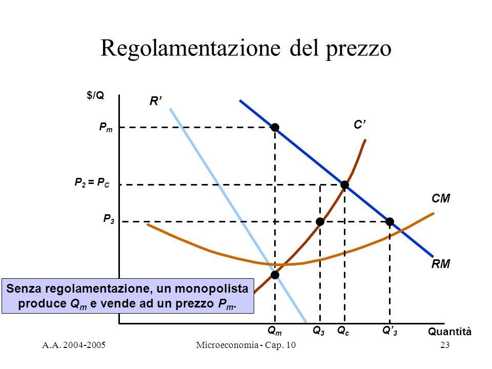 A.A. 2004-2005Microeconomia - Cap. 1023 RM R C PmPm QmQm CM Senza regolamentazione, un monopolista produce Q m e vende ad un prezzo P m. Regolamentazi