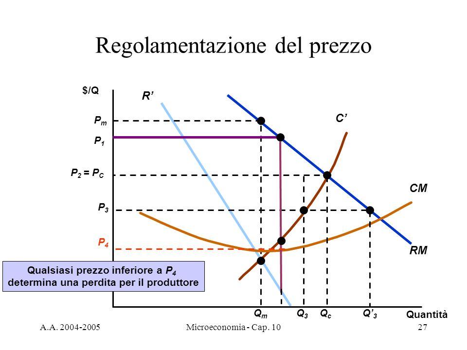 A.A. 2004-2005Microeconomia - Cap. 1027 RM R C PmPm QmQm CM Regolamentazione del prezzo $/Q Quantità P 2 = P C QcQc P3P3 Q3Q3 Q3Q3 P4P4 Qualsiasi prez
