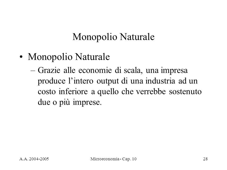 A.A. 2004-2005Microeconomia - Cap. 1028 Monopolio Naturale –Grazie alle economie di scala, una impresa produce lintero output di una industria ad un c