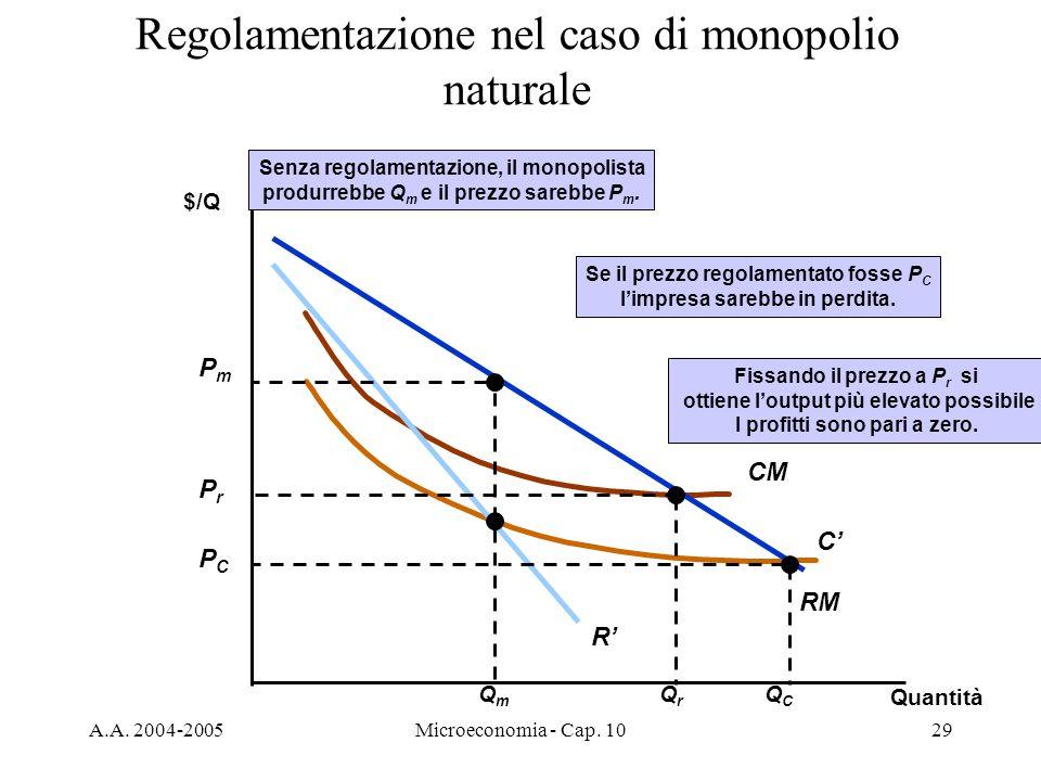 A.A. 2004-2005Microeconomia - Cap. 1029 C CM RM R $/Q Quantità Fissando il prezzo a P r si ottiene loutput più elevato possibile I profitti sono pari