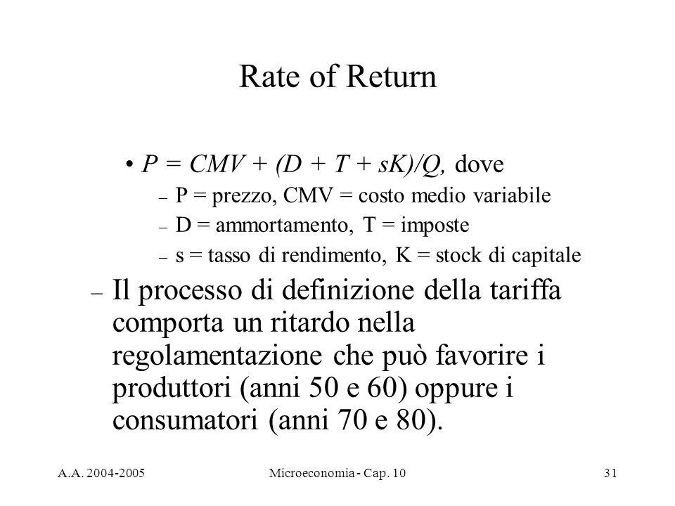 A.A. 2004-2005Microeconomia - Cap. 1031 P = CMV + (D + T + sK)/Q, dove – P = prezzo, CMV = costo medio variabile – D = ammortamento, T = imposte – s =