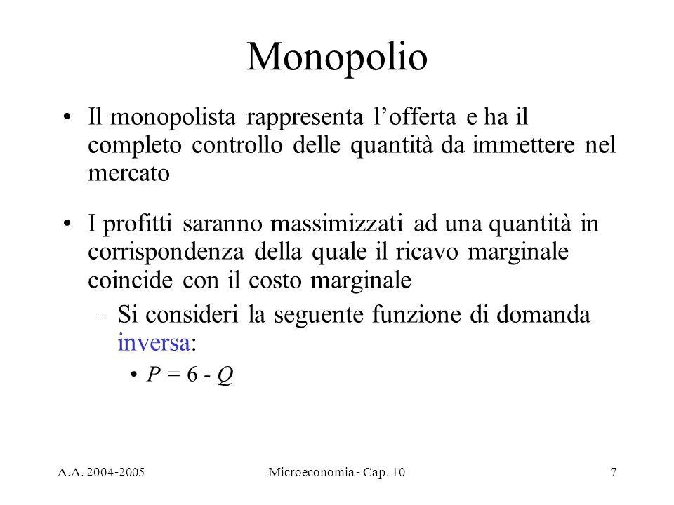 A.A. 2004-2005Microeconomia - Cap. 107 Monopolio Il monopolista rappresenta lofferta e ha il completo controllo delle quantità da immettere nel mercat